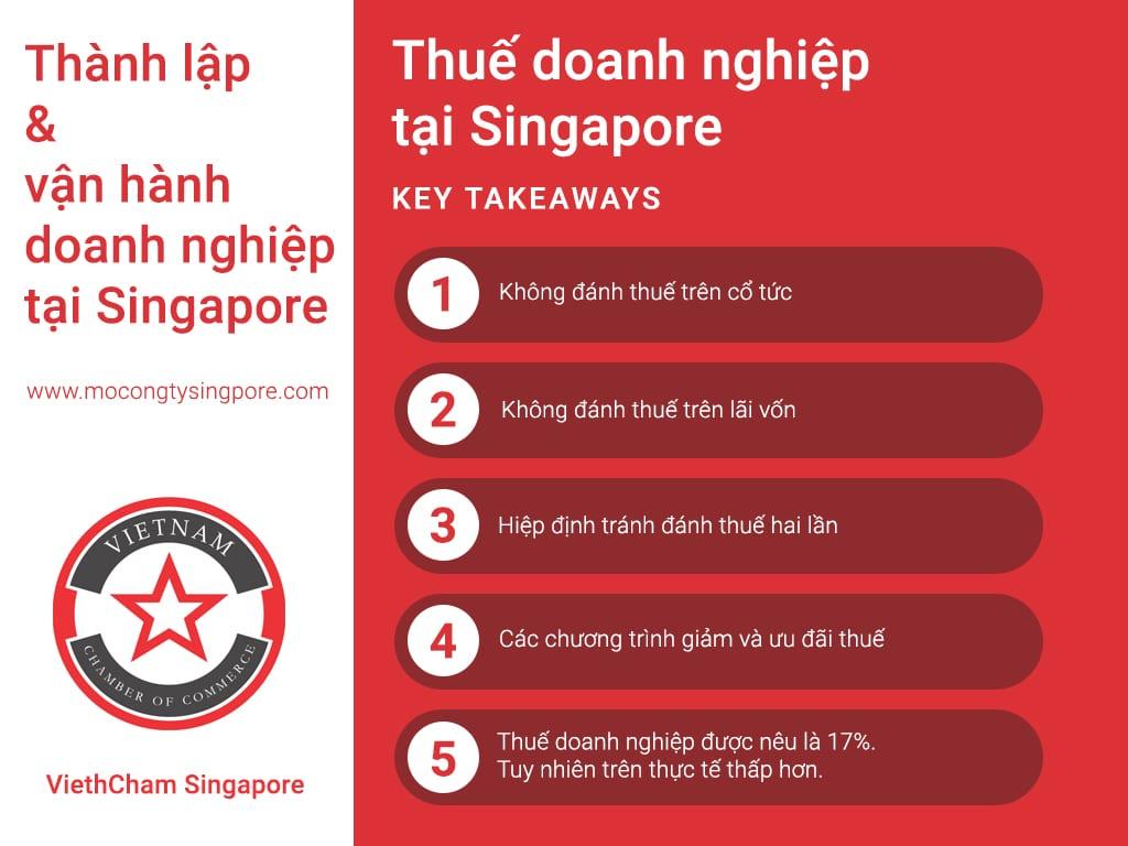 Minh họa các điểm chính cách tính thuế doanh nghiệp tại Singapore